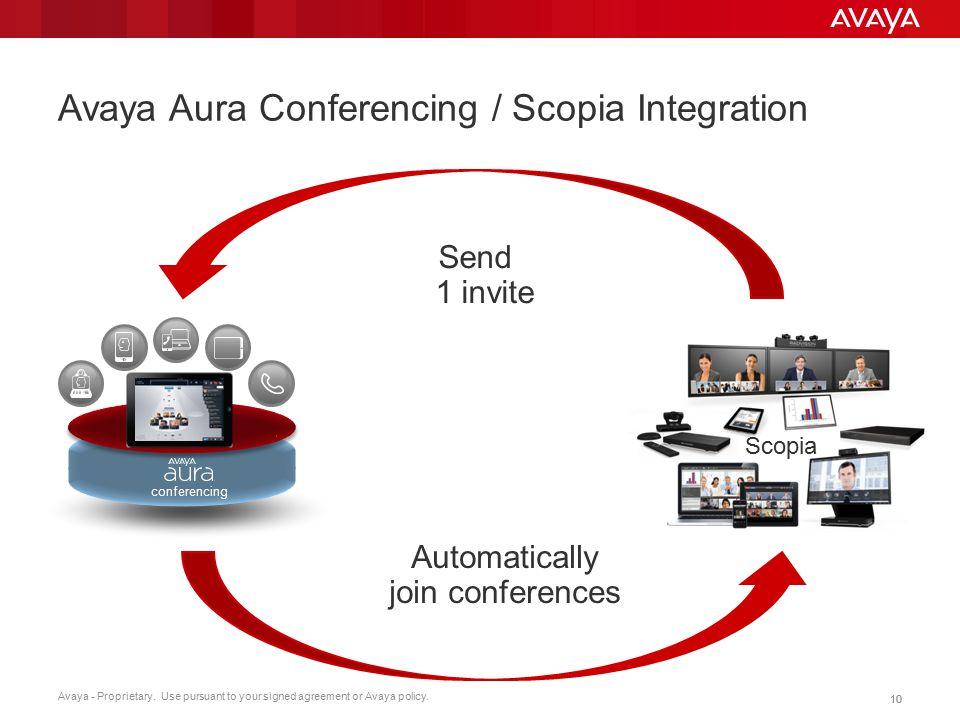 Avaya Aura Conferencing / Scopia Integration