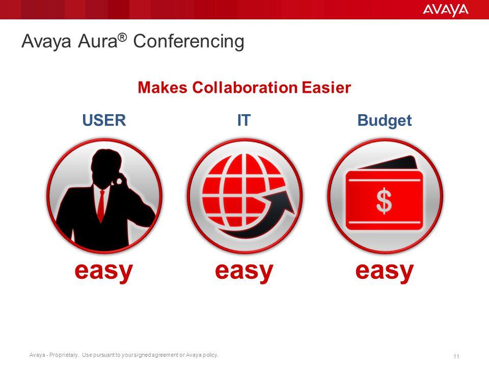 Avaya Aura® Conferencing