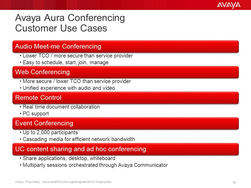 Avaya Aura Conferencing Customer Use Cases