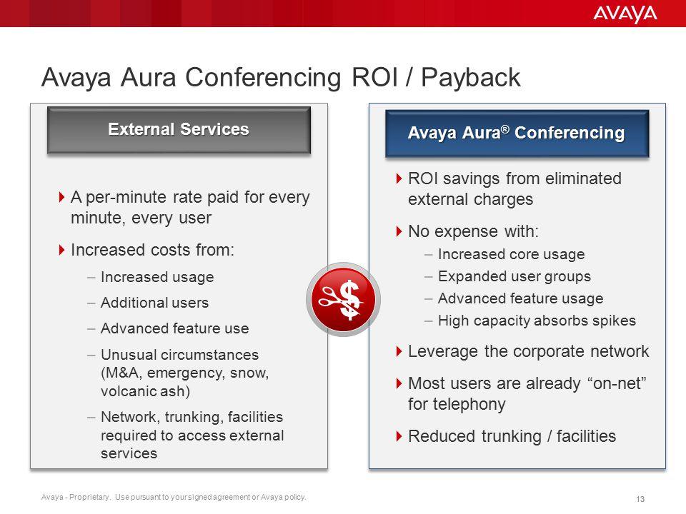 Avaya Aura Conferencing ROI / Payback