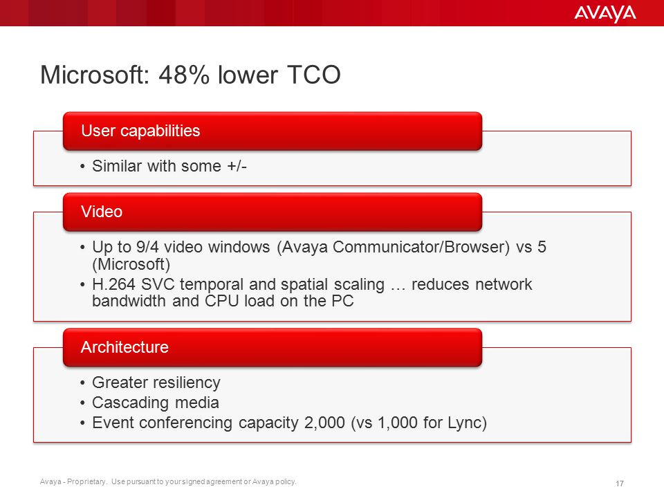 Microsoft: 48% lower TCO Similar with some +/- User capabilities