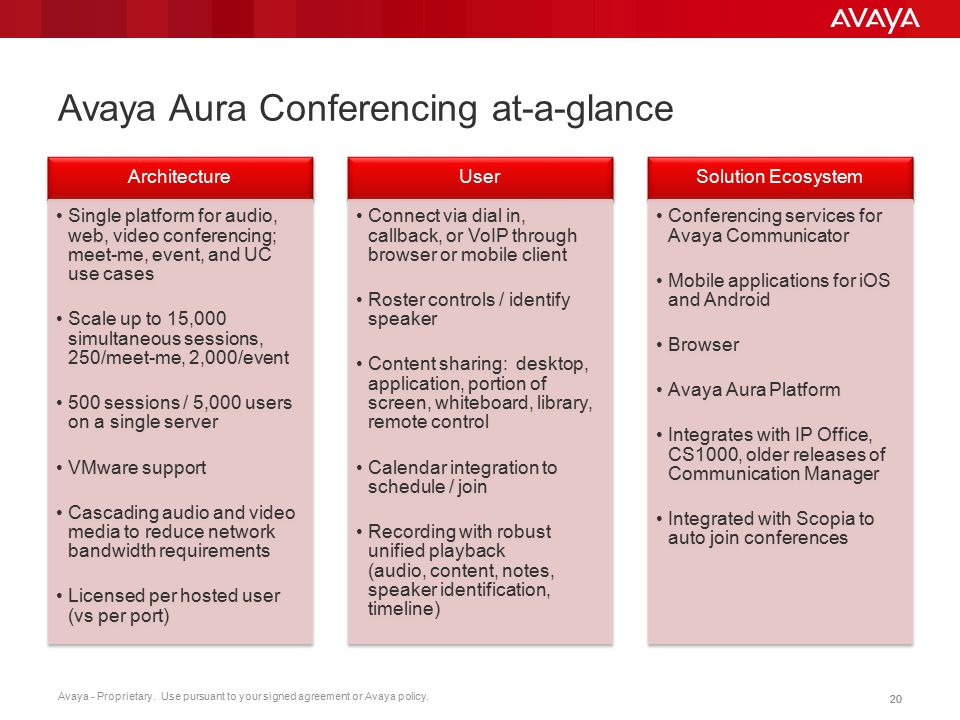 Avaya Aura Conferencing at-a-glance