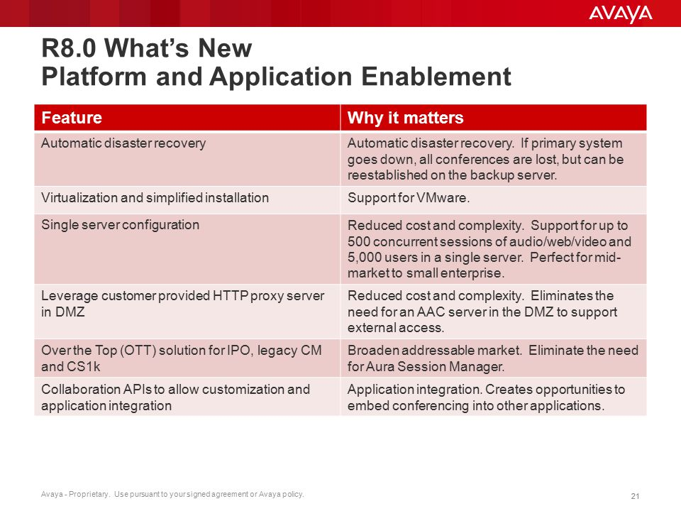 R8.0 What's New Platform and Application Enablement