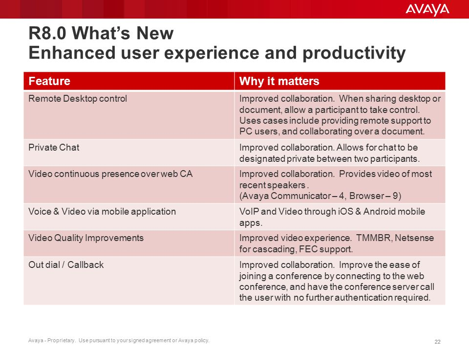 R8.0 What's New Enhanced user experience and productivity