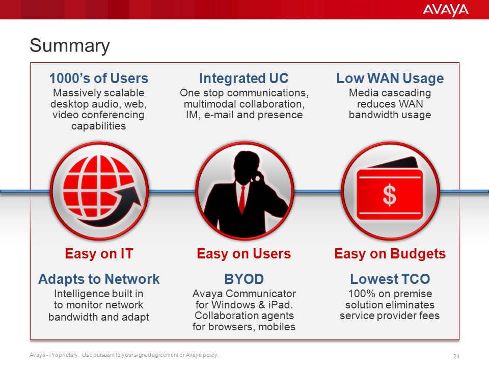 Summary 1000's of Users Integrated UC Low WAN Usage Easy on IT