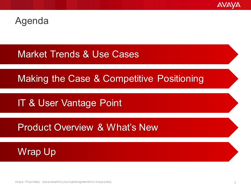 Agenda Market Trends & Use Cases. Making the Case & Competitive Positioning. IT & User Vantage Point.