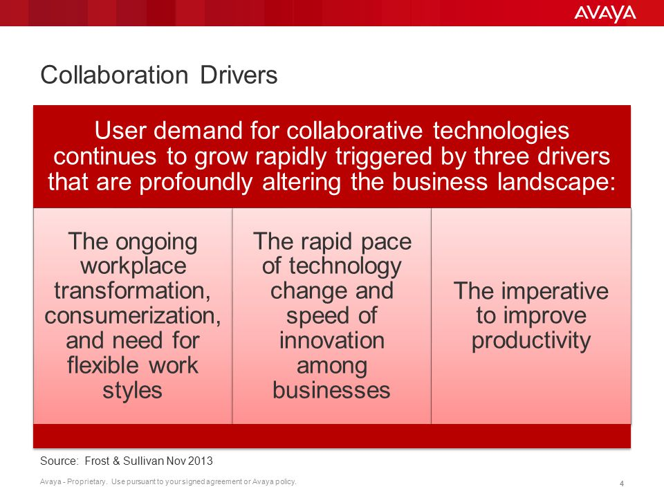 Collaboration Drivers