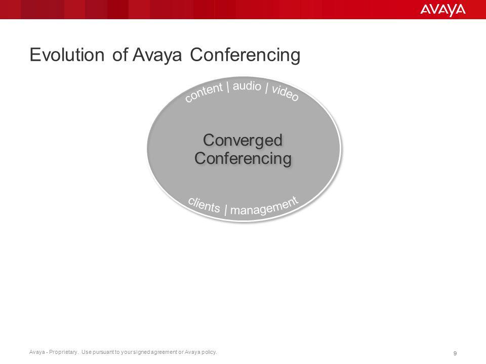 Evolution of Avaya Conferencing