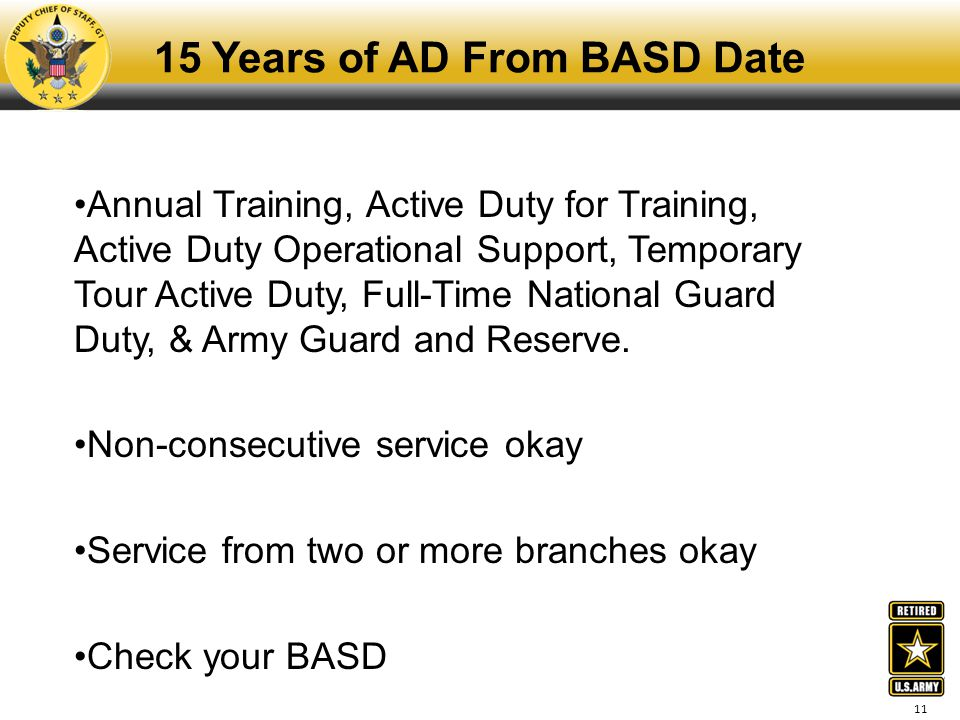 15 Years of AD From BASD Date