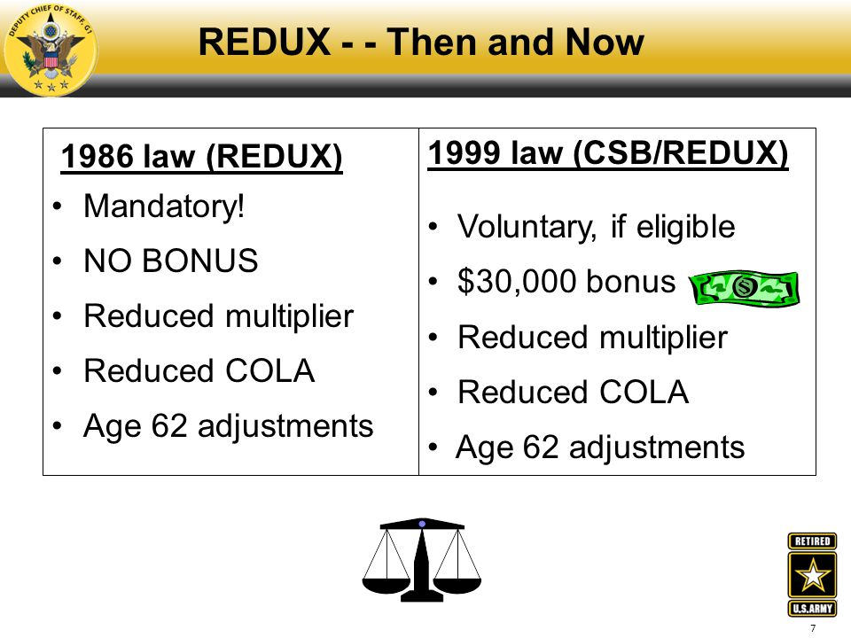 REDUX - - Then and Now 1986 law (REDUX) 1999 law (CSB/REDUX)