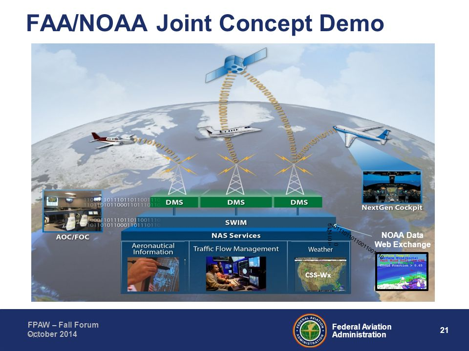 FAA/NOAA Joint Concept Demo