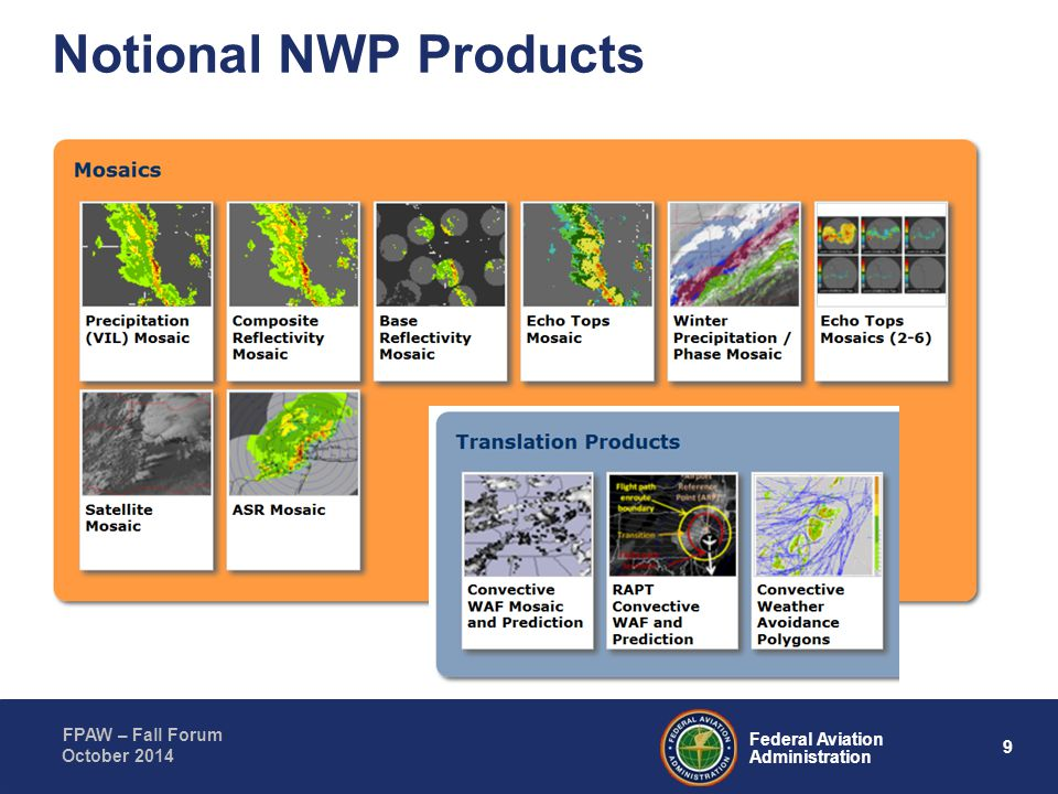 Notional NWP Products What weather products does CSS-Wx provide