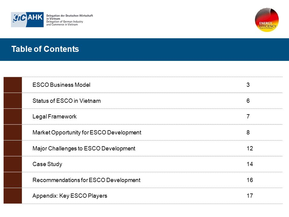 Table of Contents ESCO Business Model 3 Status of ESCO in Vietnam 6