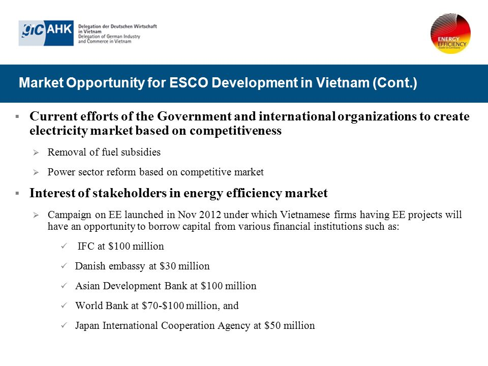 Market Opportunity for ESCO Development in Vietnam (Cont.)