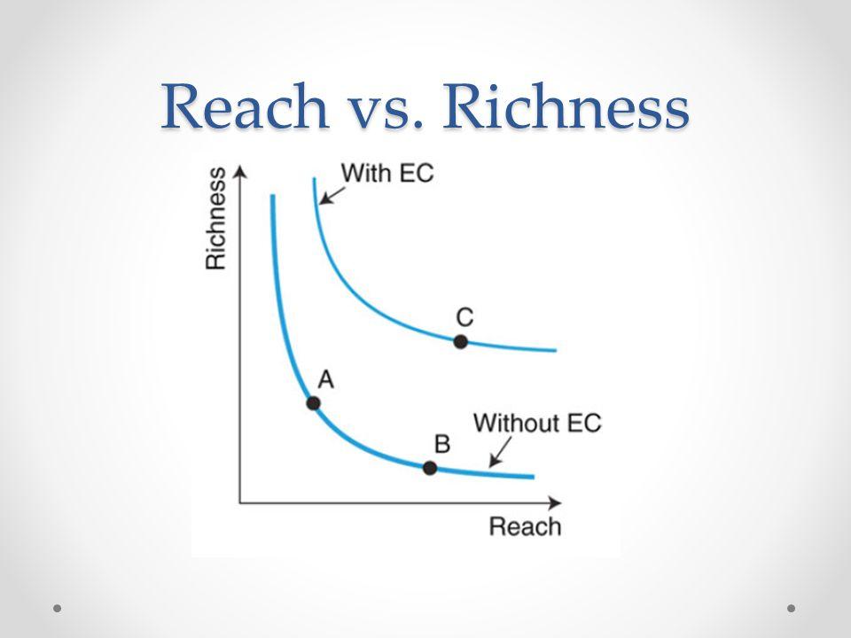 Reach vs. Richness