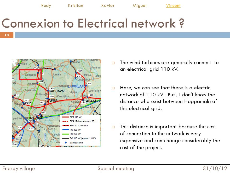 Connexion to Electrical network