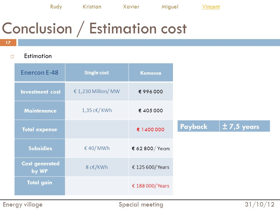 Conclusion / Estimation cost
