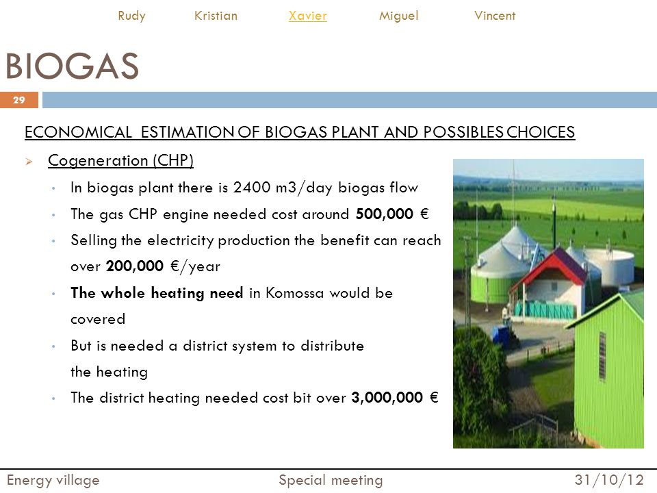 BIOGAS ECONOMICAL ESTIMATION OF BIOGAS PLANT AND POSSIBLES CHOICES