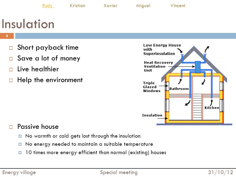 Insulation Short payback time Save a lot of money Live healthier