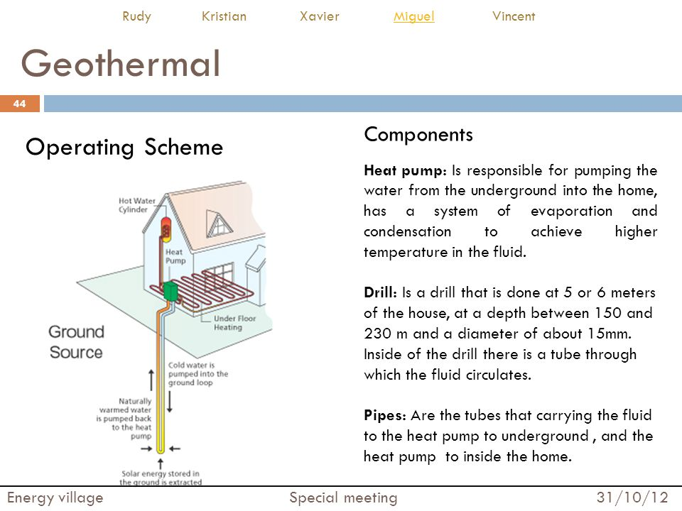 Geothermal Operating Scheme Components