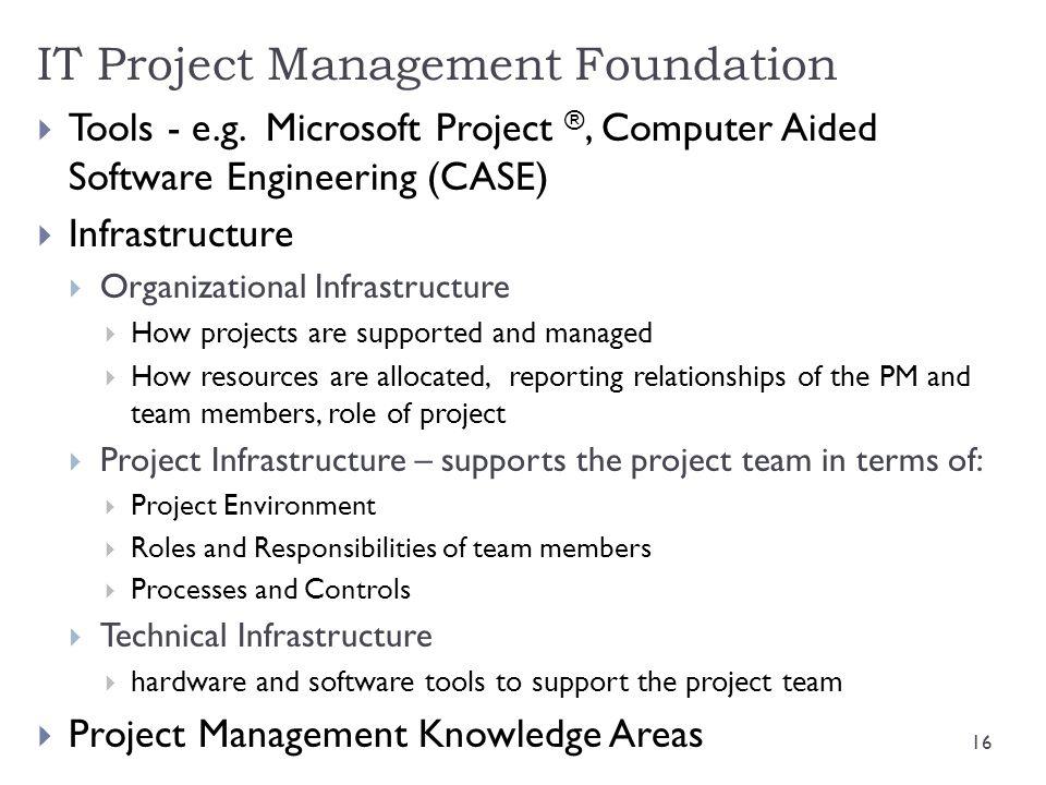 IT Project Management Foundation