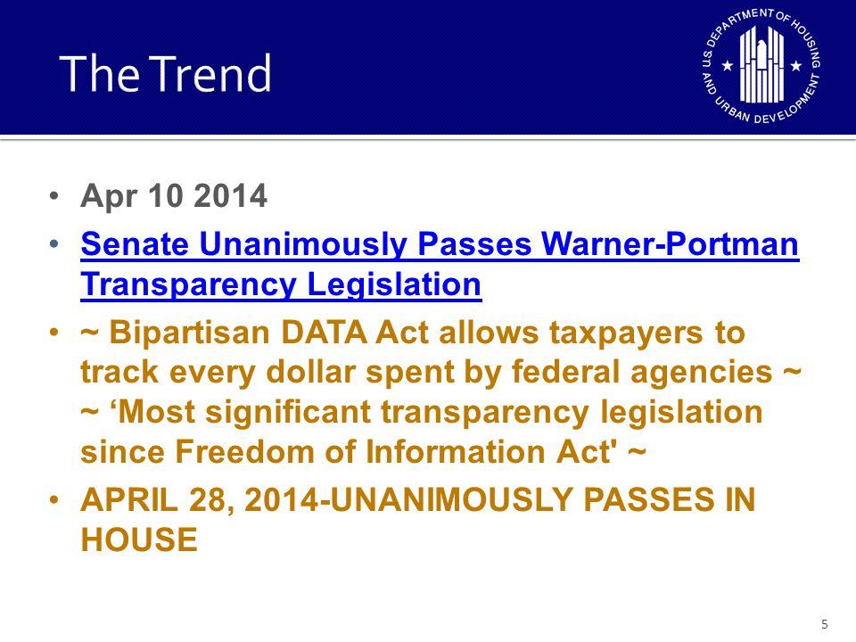 The Trend Apr 10 2014. Senate Unanimously Passes Warner-Portman Transparency Legislation.