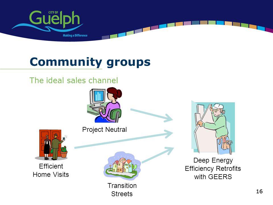 Deep Energy Efficiency Retrofits with GEERS