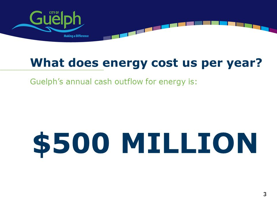 $500 MILLION What does energy cost us per year