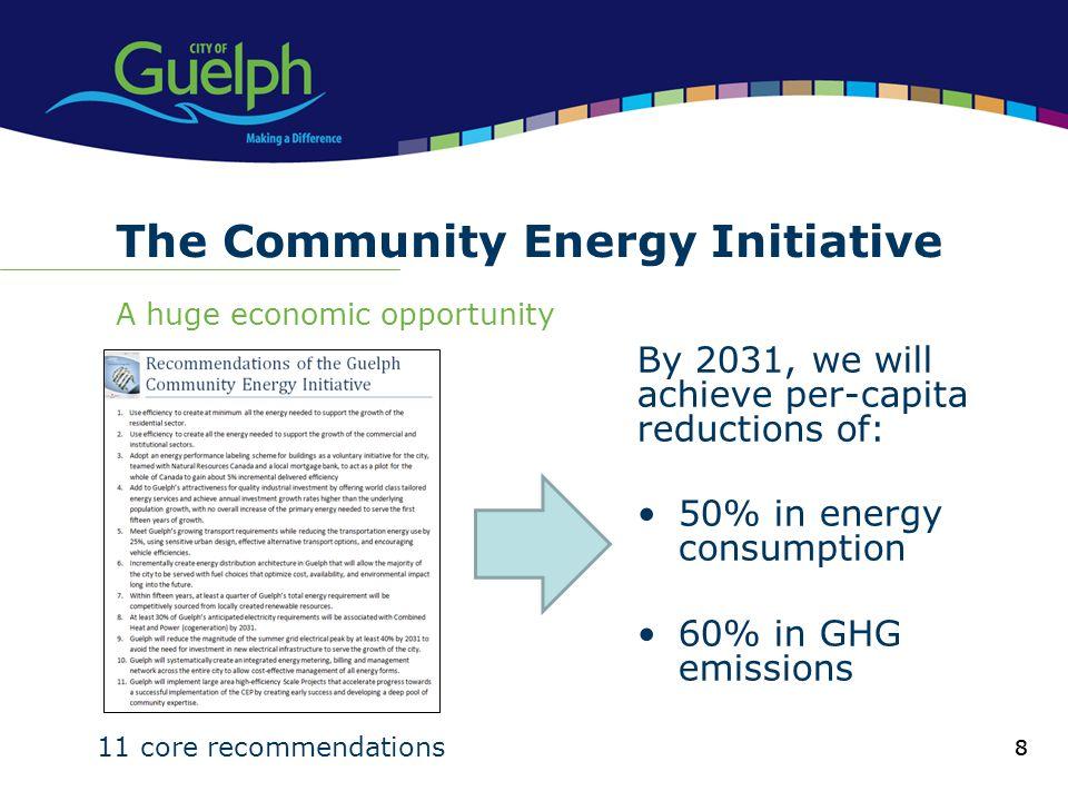 The Community Energy Initiative