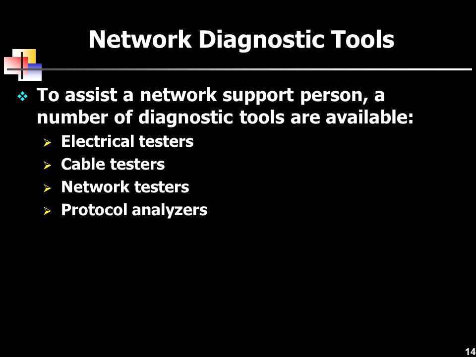 Network Diagnostic Tools
