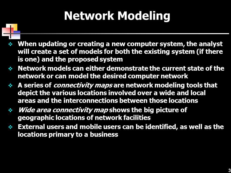 Network Modeling