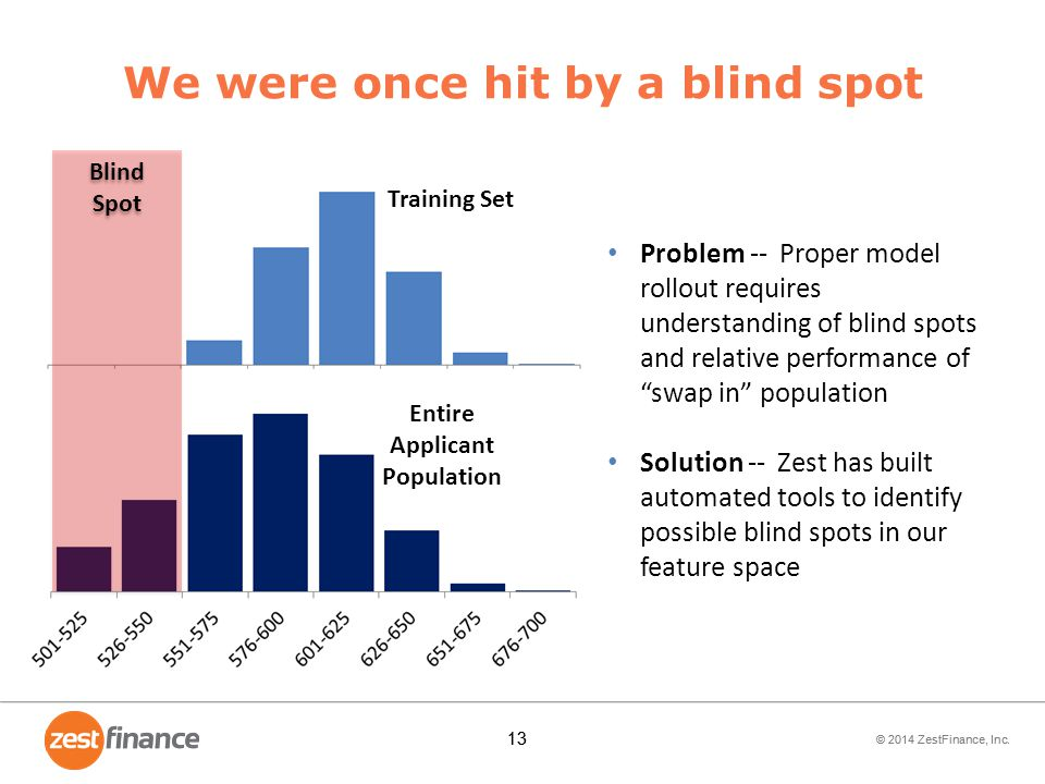 We were once hit by a blind spot