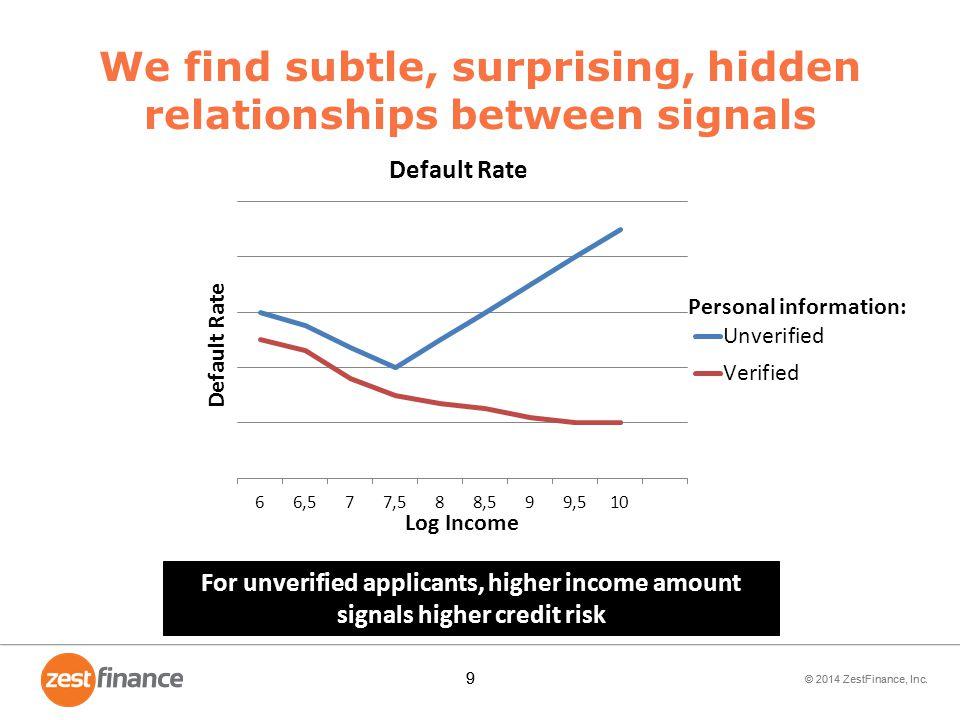 We find subtle, surprising, hidden relationships between signals