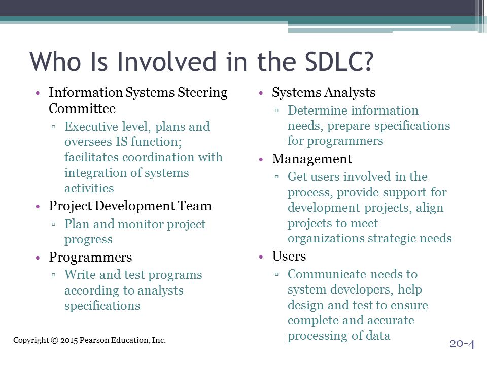 Who Is Involved in the SDLC