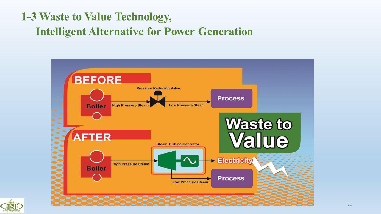 1-3 Waste to Value Technology, Intelligent Alternative for Power Generation