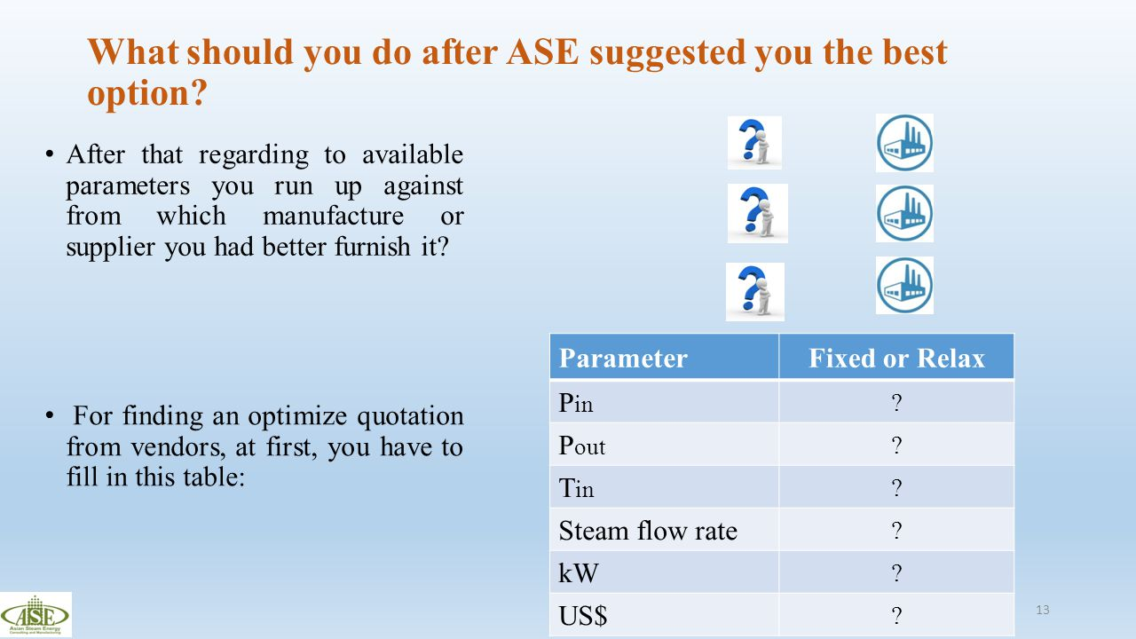 What should you do after ASE suggested you the best option