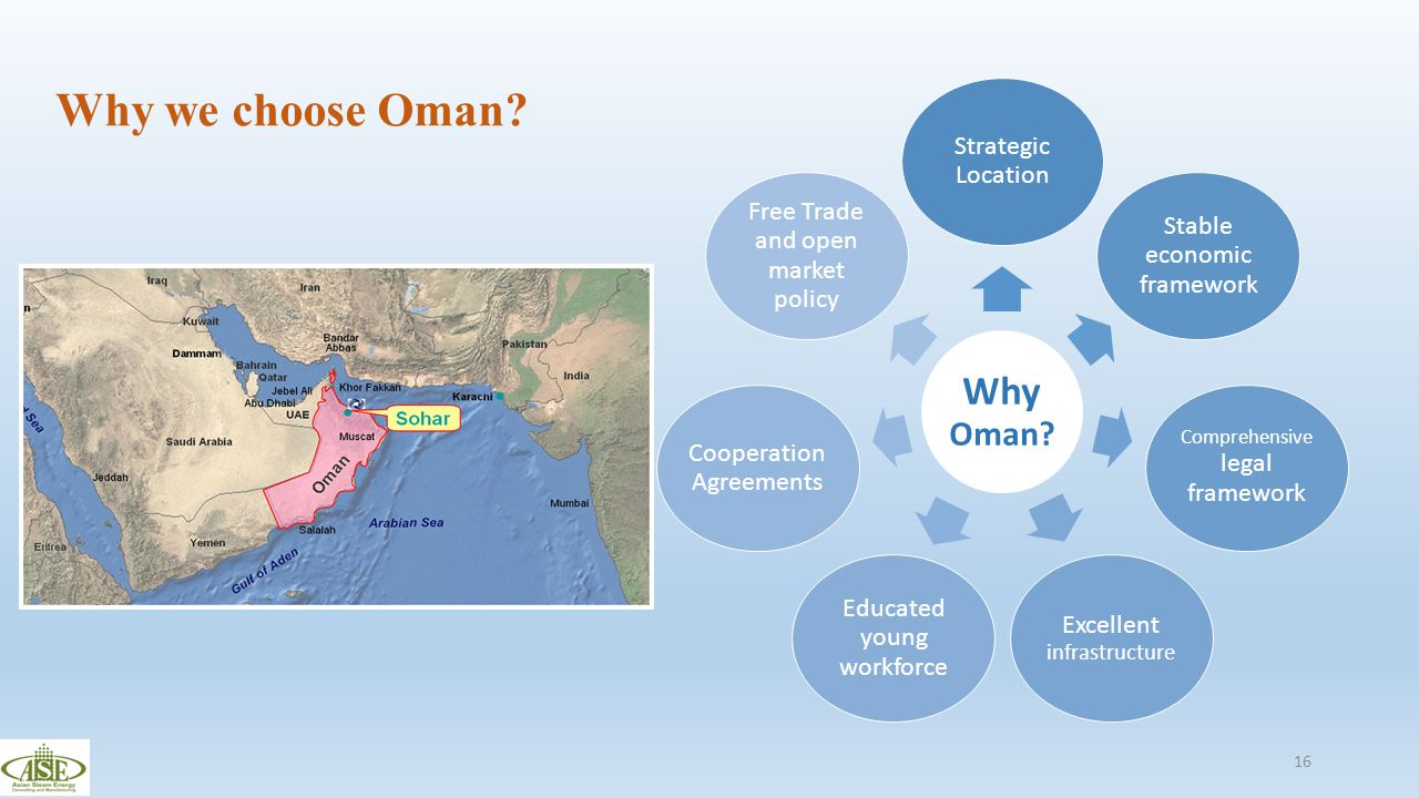 Why we choose Oman Why Oman Strategic Location