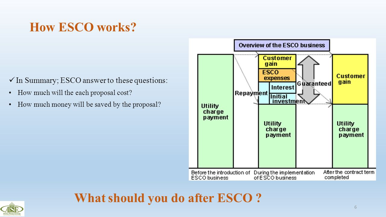 What should you do after ESCO