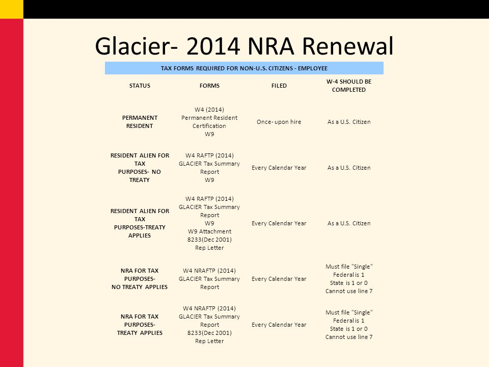 Glacier- 2014 NRA Renewal TAX FORMS REQUIRED FOR NON-U.S. CITIZENS - EMPLOYEE. STATUS. FORMS. FILED.