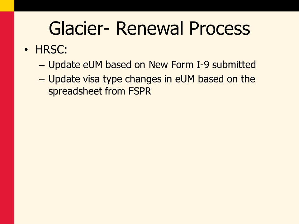 Glacier- Renewal Process
