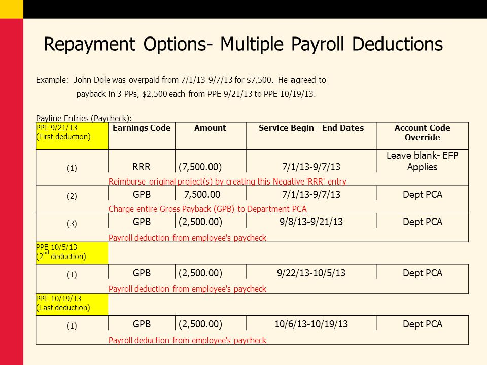 Repayment Options- Multiple Payroll Deductions