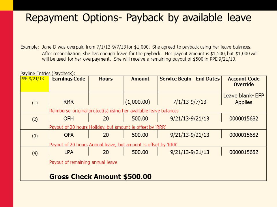 Repayment Options- Payback by available leave