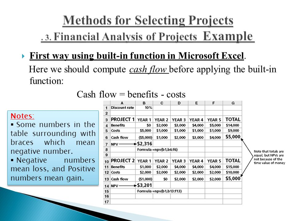 Methods for Selecting Projects Example. 3