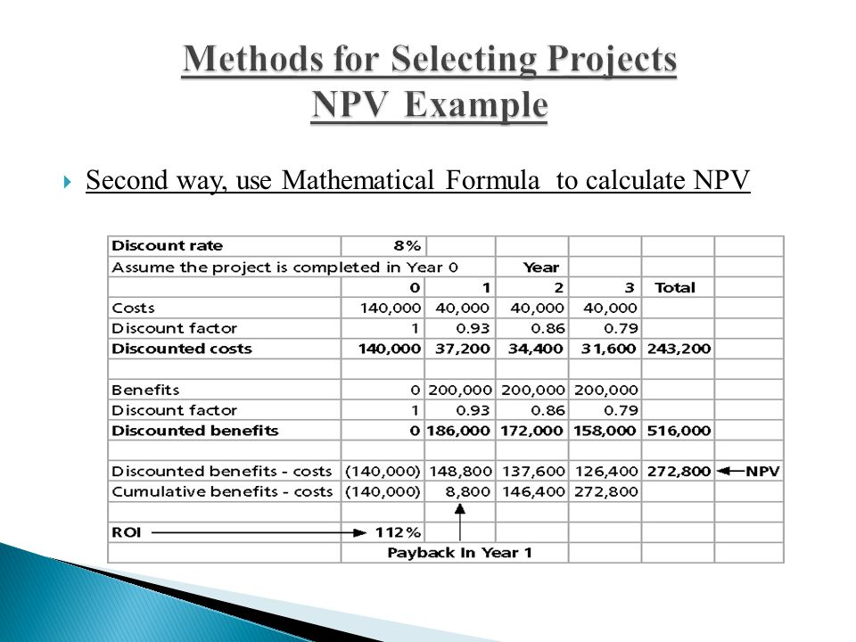 Methods for Selecting Projects Example NPV
