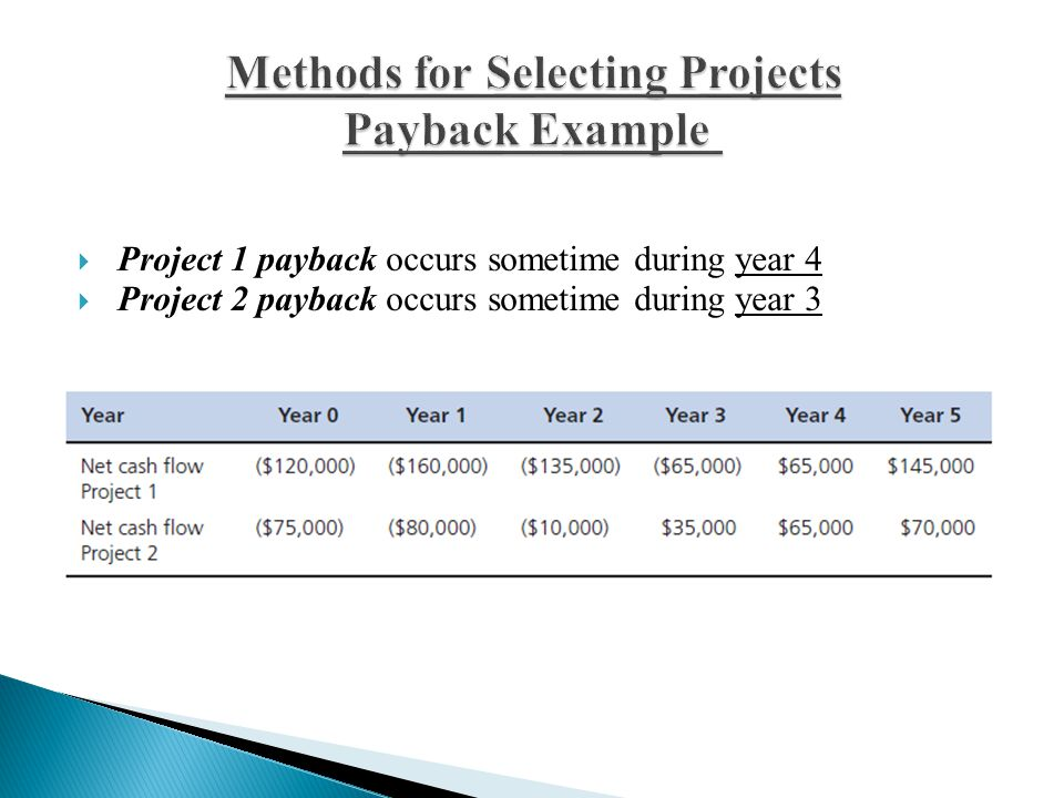 Methods for Selecting Projects Payback Example