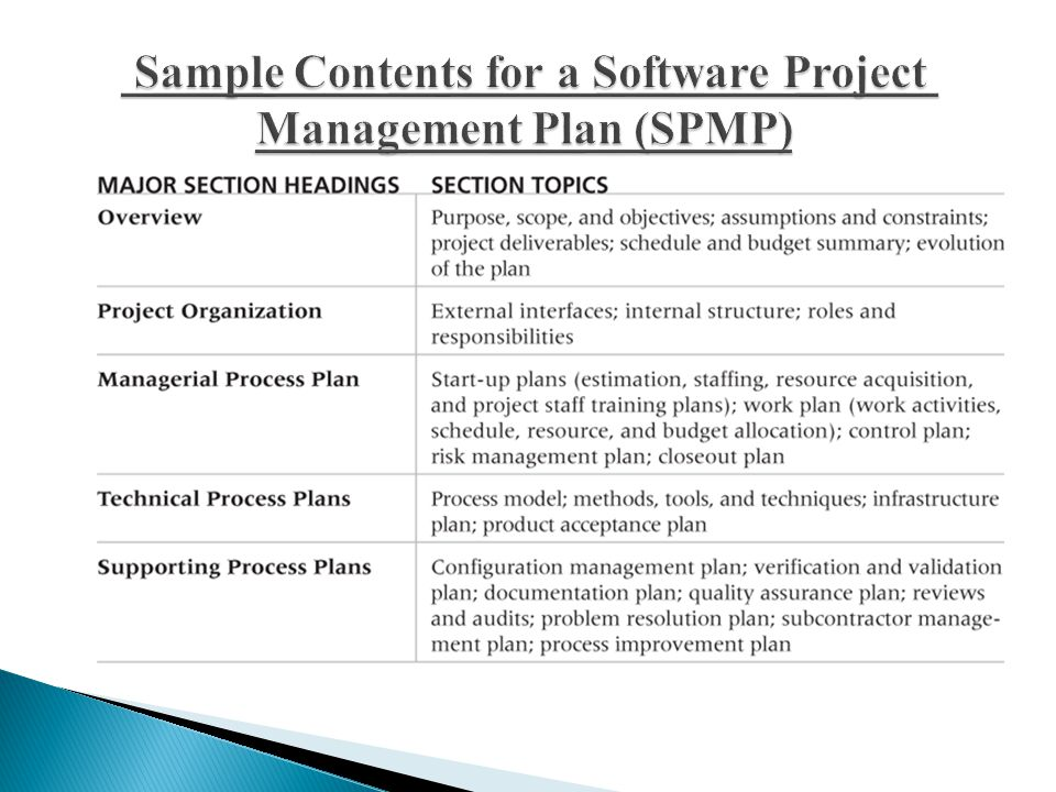 Sample Contents for a Software Project Management Plan (SPMP)