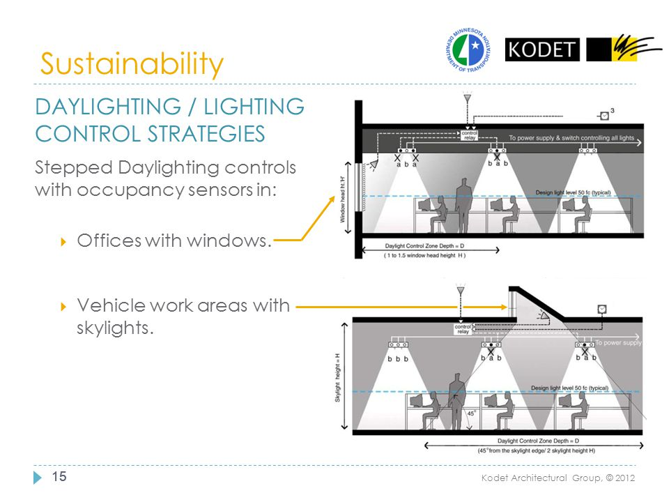 Sustainability Daylighting / Lighting Control Strategies