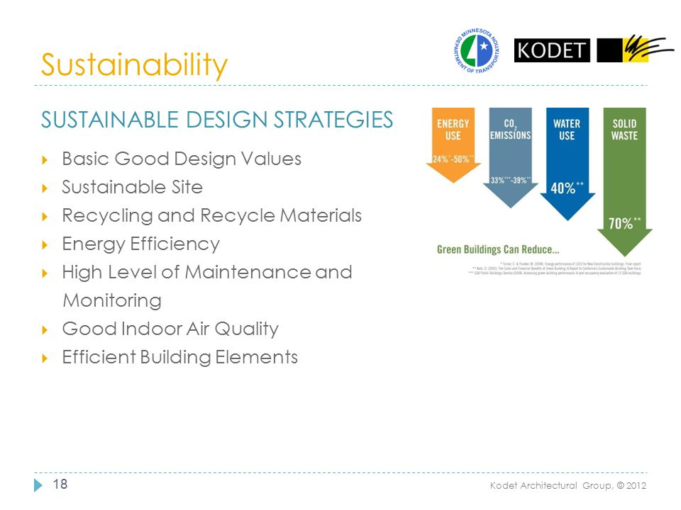 Sustainability Sustainable Design Strategies Basic Good Design Values