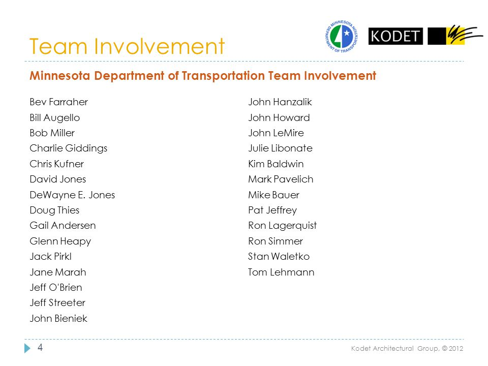Team Involvement Minnesota Department of Transportation Team Involvement.