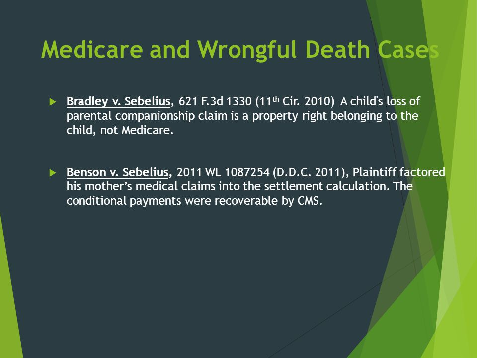 Medicare and Wrongful Death Cases